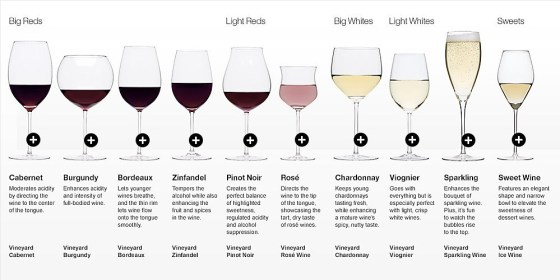 original_wine-glasses-of-all-types.jpeg
